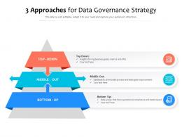 3 Approaches For Data Governance Strategy