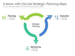 3 Arrow With Circular Strategic Planning Steps