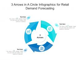 3 Arrows In A Circle For Retail Demand Forecasting Infographic Template