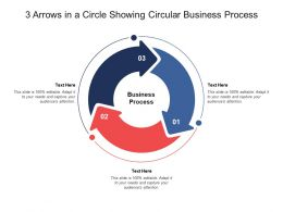 3 Arrows In A Circle Showing Circular Business Process
