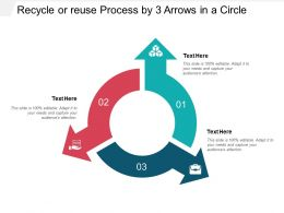 3 Arrows In A Circle Showing Factors In Process