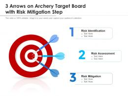 3 Arrows On Archery Target Board With Risk Mitigation Step