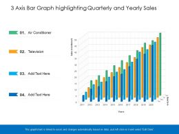 3 Axis Bar Graph Highlighting Quarterly And Yearly Sales