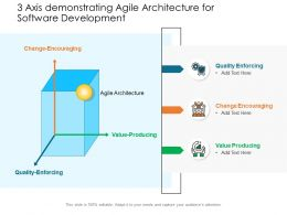 3 Axis Demonstrating Agile Architecture For Software Development