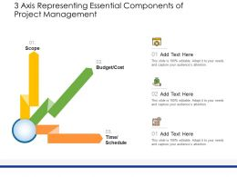 3 Axis Representing Essential Components Of Project Management