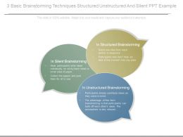 3 Basic Brainstorming Techniques Structured Unstructured And Silent Ppt Example