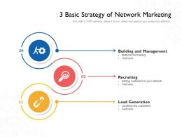 3 Basic Strategy Of Network Marketing