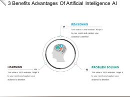 3 Benefits Advantages Of Artificial Intelligence Ai Example Of Ppt