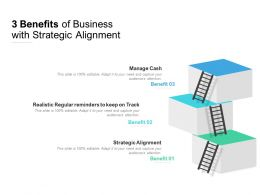3 Benefits Of Business With Strategic Alignment