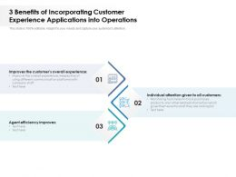 3 Benefits Of Incorporating Customer Experience Applications Into Operations