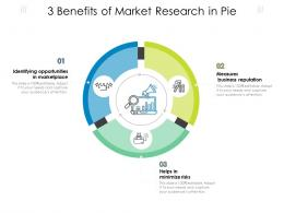 3 Benefits Of Market Research In Pie