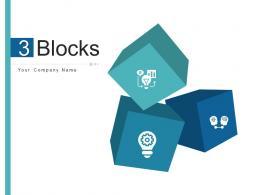 3 Blocks Resource Planning Evaluation Development Business Strategy