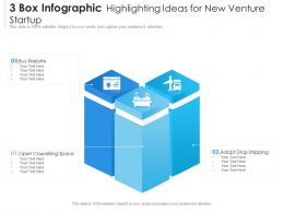 3 Box Infographic Highlighting Ideas For New Venture Startup
