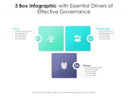 3 Box Infographic With Essential Drivers Of Effective Governance