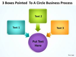 3 Boxes Pointed  To A Circle Business Process Powerpoint Templates ppt presentation slides 812