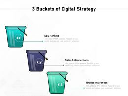3 Buckets Of Digital Strategy