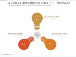 3 Bulbs For Brainstorming Steps Ppt Presentation