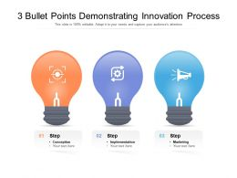 3 Bullet Points Demonstrating Innovation Process