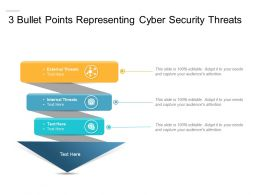 3 Bullet Points Representing Cyber Security Threats