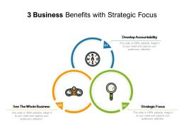 3 Business Benefits With Strategic Focus