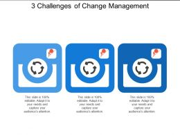 3 Challenges Of Change Management