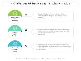 3 Challenges Of Service Lean Implementation
