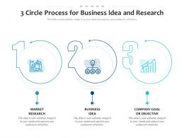 3 Circle Process For Business Idea And Research