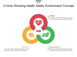 3 Circle Showing Health Safety Environment Concept