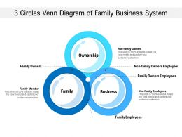 3 Circles Venn Diagram Of Family Business System