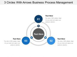 3 Circles With Arrows Business Process Management