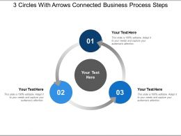3 Circles With Arrows Connected Business Process Steps