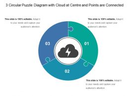 3 Circular Puzzle Diagram With Cloud At Centre And Points Are Connected