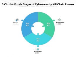 3 Circular Puzzle Stages Of Cybersecurity Kill Chain Process