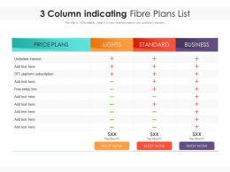 3 Column Indicating Fibre Plans List