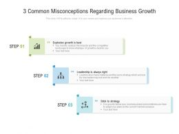 3 Common Misconceptions Regarding Business Growth