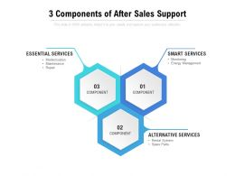 3 Components Of After Sales Support