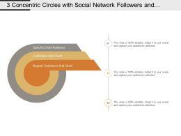 3 Concentric Circles With Social Network Followers And Repeat Customers And Clients