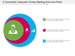 3_concentric_coloured_circles_starting_from_one_point_Slide01