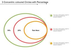 3 Concentric Coloured Circles With Percentage