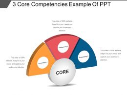 3 Core Competencies Example Of Ppt