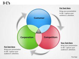 3_cs_diagram_3_Slide01