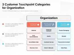 3 Customer Touchpoint Categories For Organization