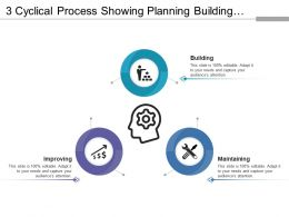 3 Cyclical Process Showing Planning Building Maintaining And Improving