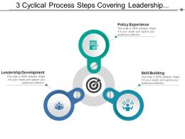 3 Cyclical Process Steps Covering Leadership Development Policy Experience And Skill Building