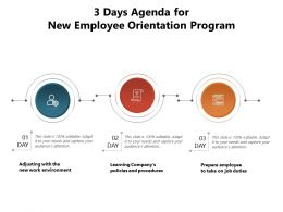 3 Days Agenda For New Employee Orientation Program