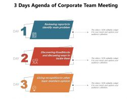 3 Days Agenda Of Corporate Team Meeting