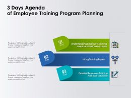 3 Days Agenda Of Employee Training Program Planning