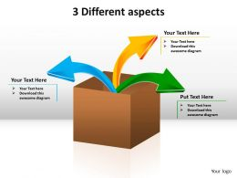 3 Different aspects powerpoint slides templates infographics images 1121
