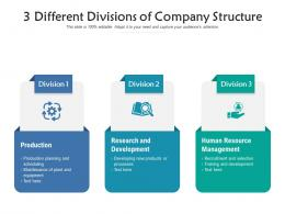 3 Different Divisions Of Company Structure