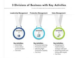 3 Divisions Of Business With Key Activities
